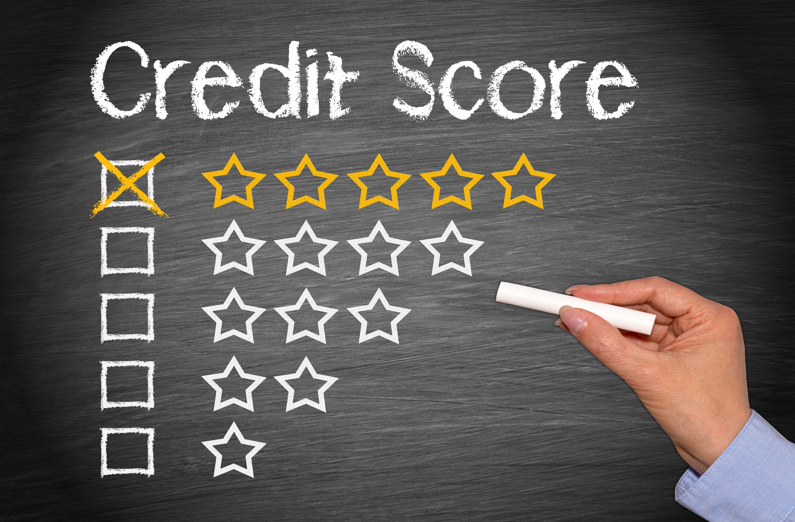 30794491 - credit score