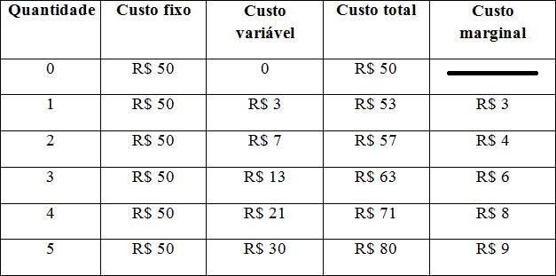 Oferta demanda gráfico 4