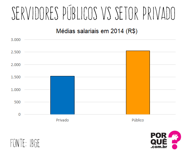 SERVIDORES-PRIVADOS-PORQUE.COM.BR-01
