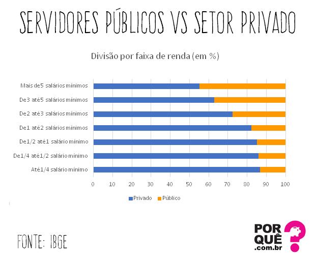SERVIDORES-PRIVADOS-PORQUE.COM.BR-02