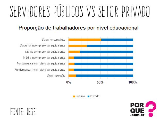 SERVIDORES-PRIVADOS-PORQUE.COM.BR-03