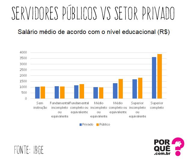 SERVIDORES-PRIVADOS-PORQUE.COM.BR-04