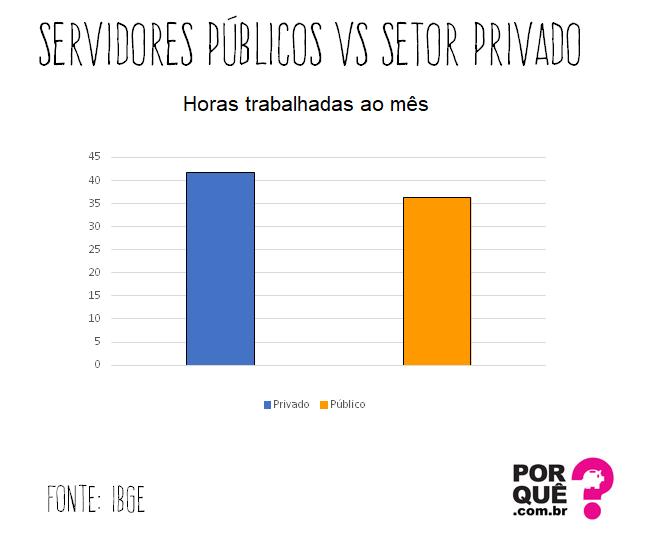 SERVIDORES-PRIVADOS-PORQUE.COM.BR-05