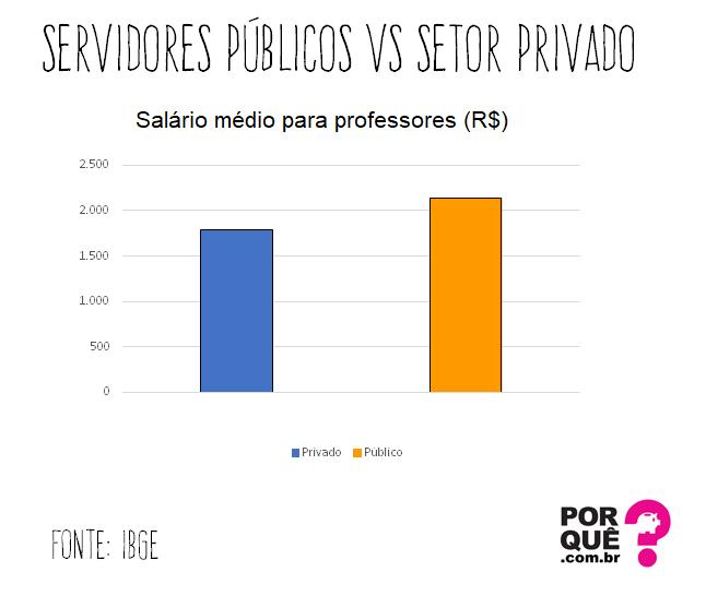 SERVIDORES-PRIVADOS-PORQUE.COM.BR-06