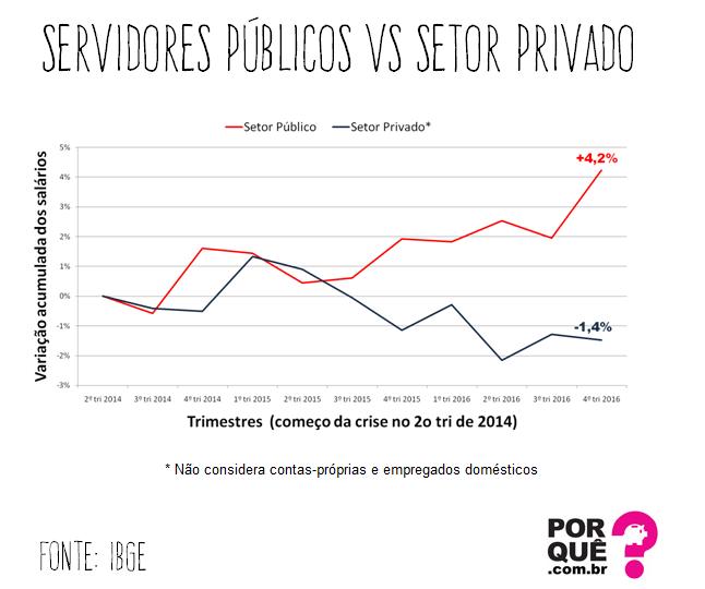 SERVIDORES-PRIVADOS-PORQUE.COM.BR-07