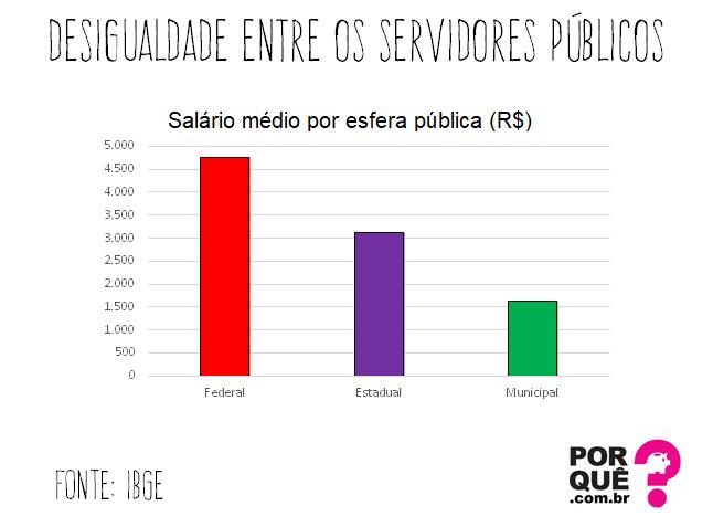 SERVIDORES-PRIVADOS-PORQUE.COM.BR-09