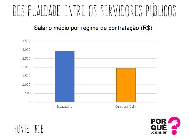 SERVIDORES-PRIVADOS-PORQUE.COM.BR-10