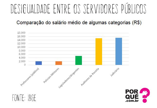 SERVIDORES-PRIVADOS-PORQUE.COM.BR-11