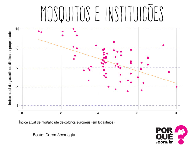 grafico 2 fsp