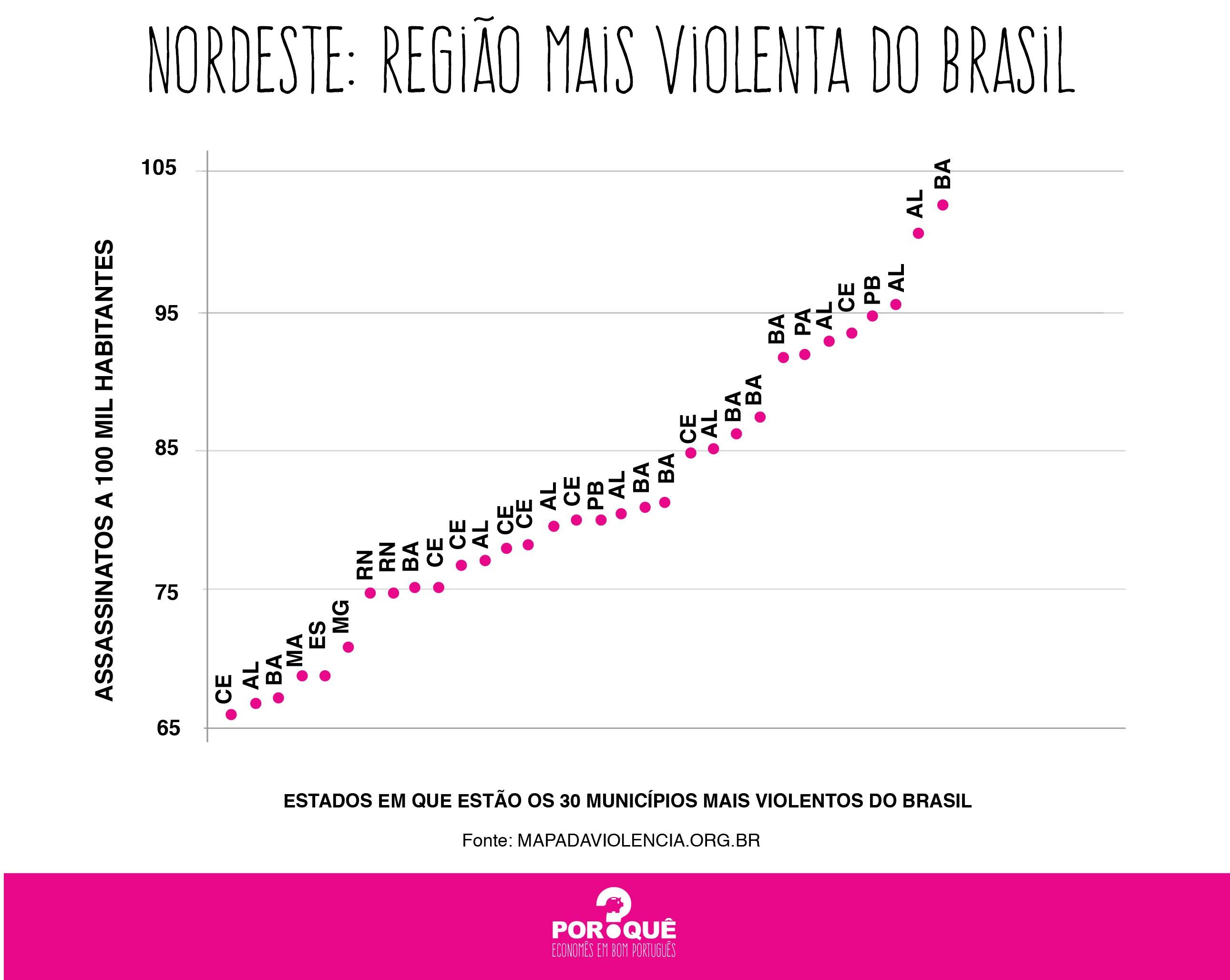 grafico-folha-4.20.03