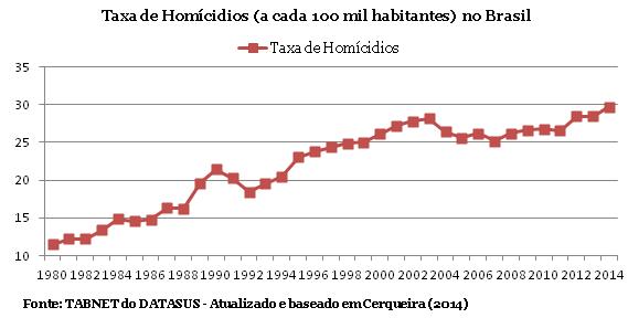 homicidios-01