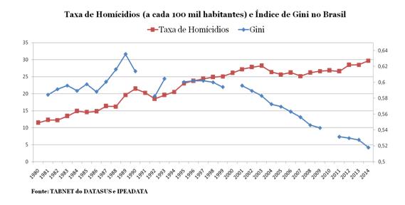 homicidios-02